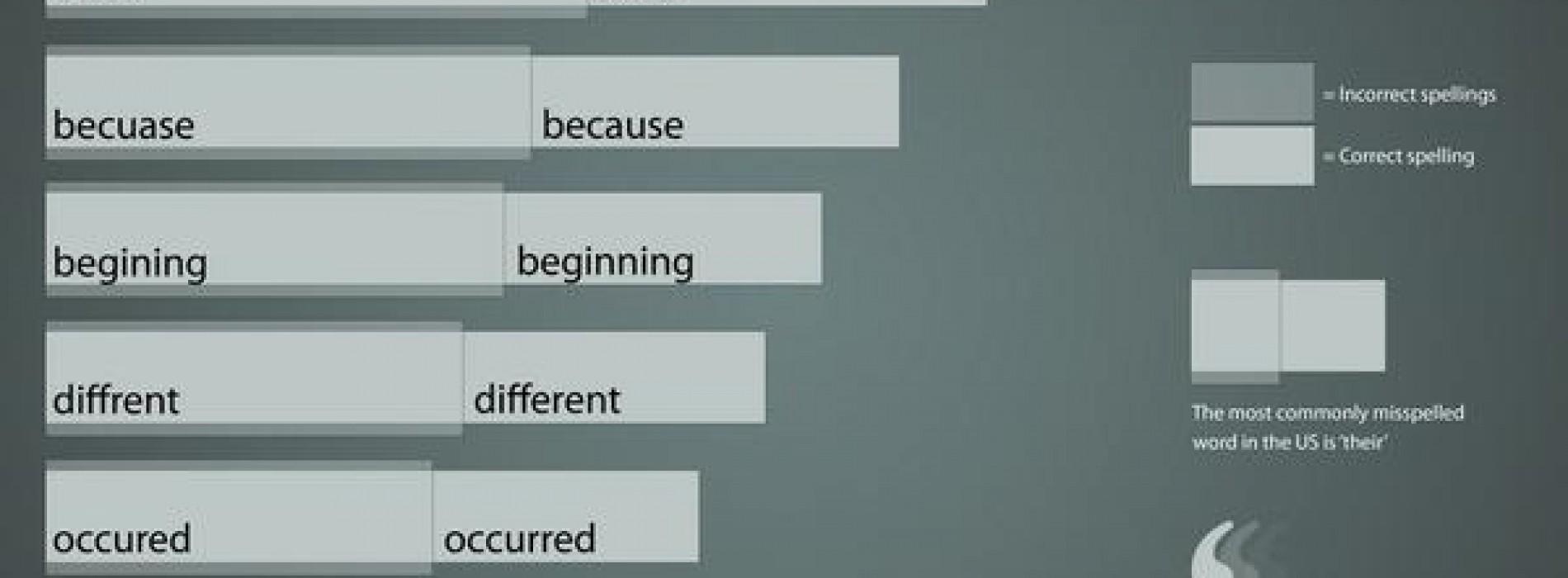 صورة – اكثر 15 كلمة انجليزية تكتب خطأ