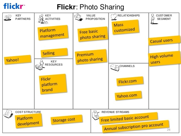 business-model-flicker