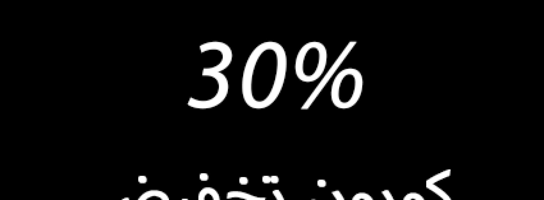 كود تخفيض 30% من موقع Sheinside