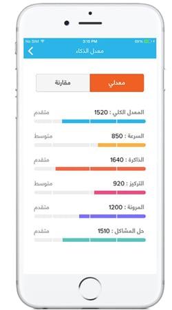 تطبيقات تمارين عقليه تطبيقات تمارين عقليه sho3lah23